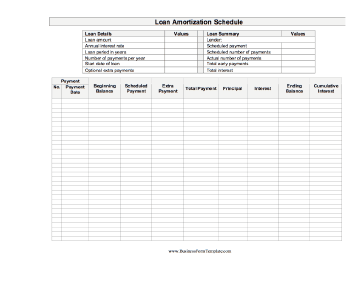 Amortization Schedule Business Form Template