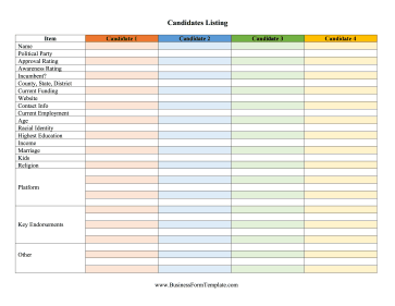 Candidates Comparison Chart Business Form Template