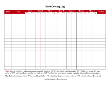 Food Cooling Log Business Form Template